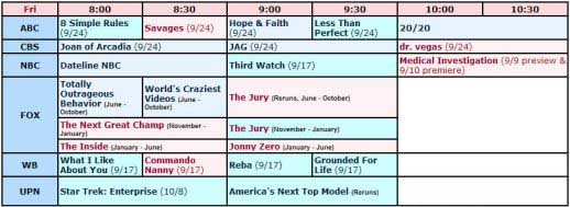 FRIDAY-PRIME-TIME-2004-TV-GRID