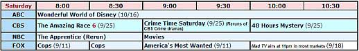 SATURDAY-PRIME-TIME-2004-TV-GRID
