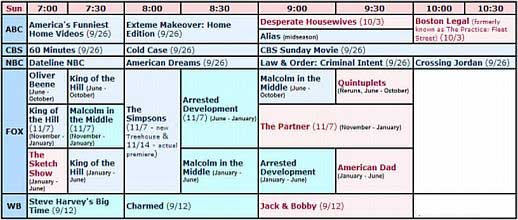 SUNDAY-PRIME-TIME-2004-TV-GRID