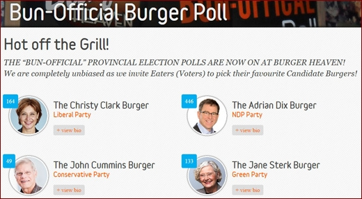 BURGER HEAVEN'S BUN-OFFICIAL BC ELECTION BURGER POLL