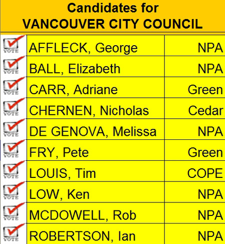 VanRamblings' 2014 Vancouver Civic Election City Council Endorsements