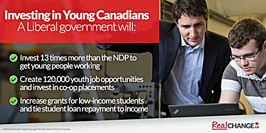Liberal Party of Canada: Investing in Young People