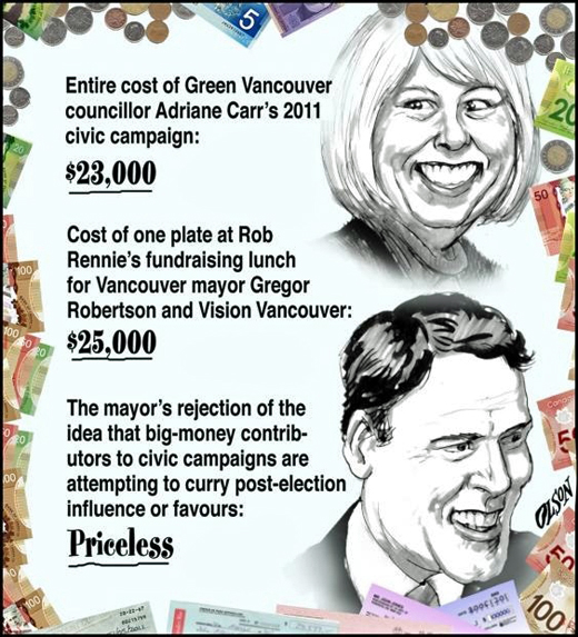 Geoff Olson editorial cartoon in the Vancouver Courier