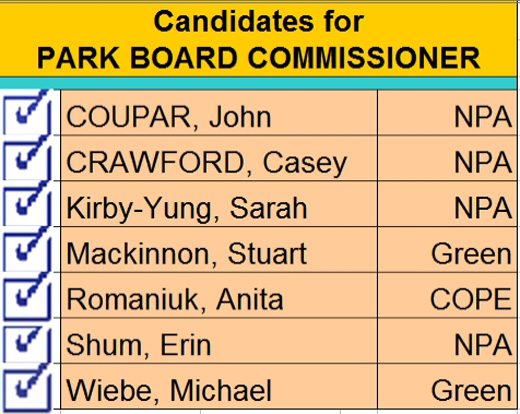 VanRamblings' 2014 Vancouver Civic Election Park Board Endorsements