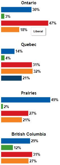 http://www.vanramblings.com/upload/poll-regional-oct15.jpg