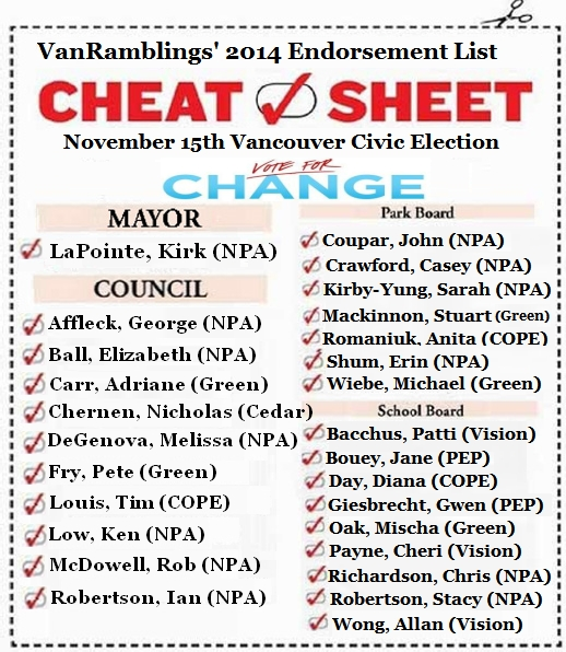 VanRamblings' 2014 Vancouver Civic Election Candidate Endorsement List